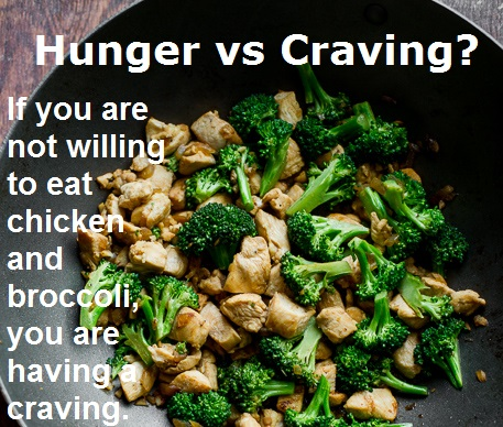 Hunger vs craving